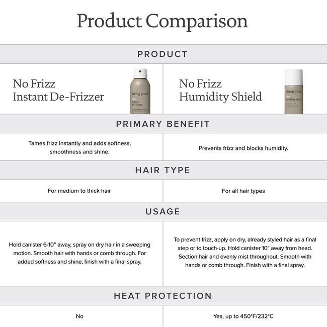 Humidity Shield, Travel 1.8 oz, hi-res-alt
