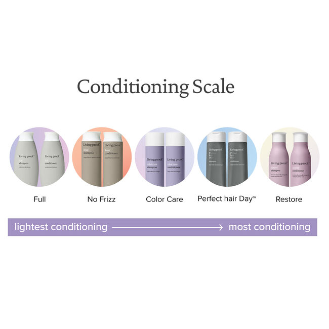 Conditioner, Full 8 oz, hi-res-alt