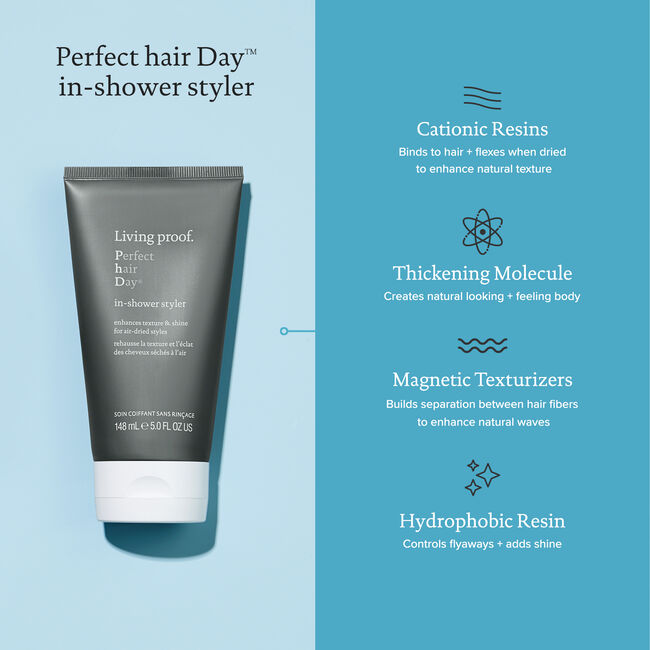 In-Shower Styler, Full 5 oz, hi-res-alt