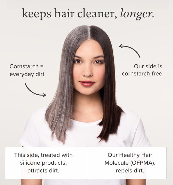 Keeps Hair Cleaner, Longer.